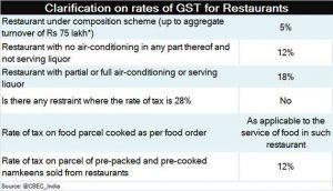 GST-restaurant_bill3