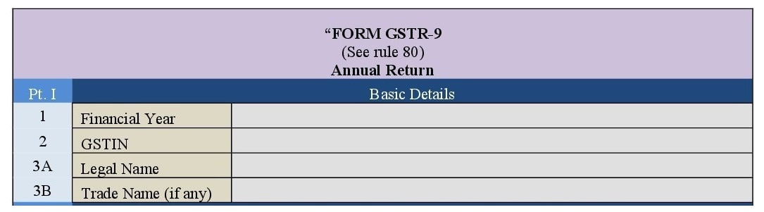 Annul Return GSTR-9 Form Part-I