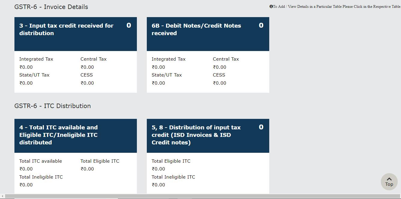 GSTR-6 Distribution ITC