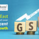 North-East-States-GST-Growth