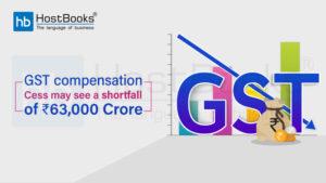 GST-compensation