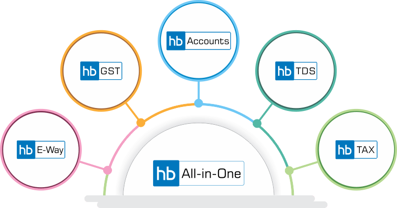 HostBooks All-in-One