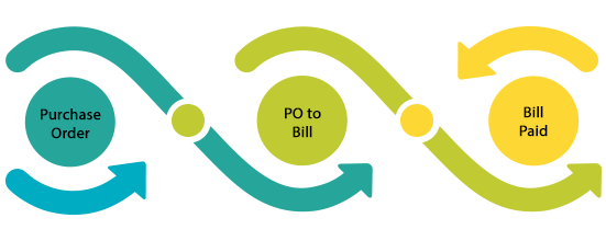 why instant bill pay