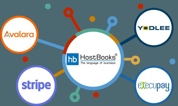 HB-integration